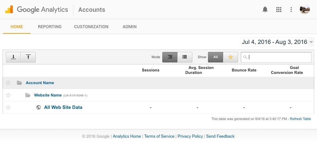 Google Analytics Home