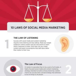 10 Laws of Social Media Marketing
