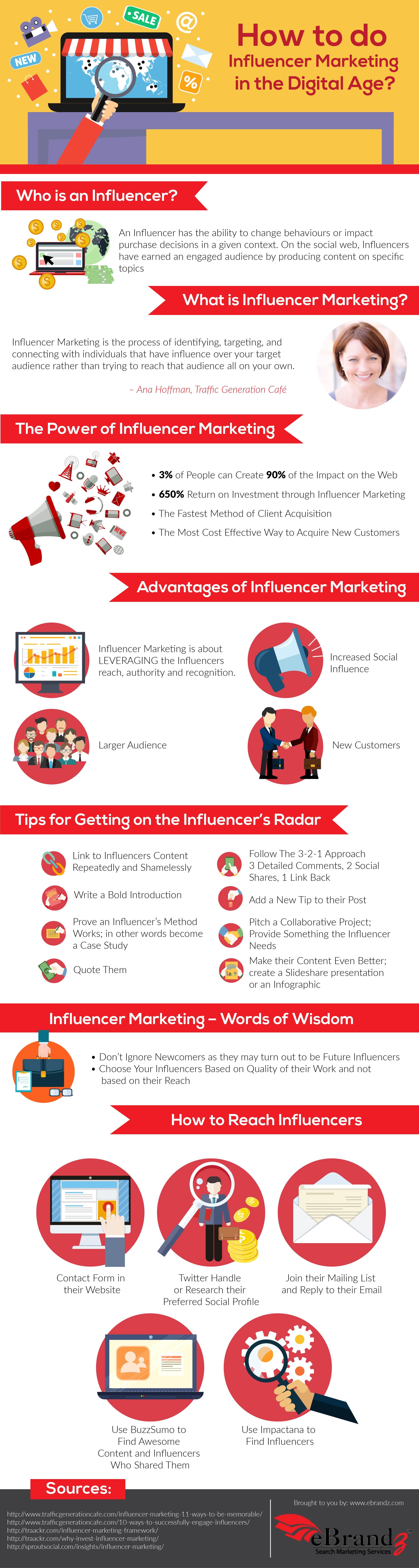 How to Do Influencer Marketing