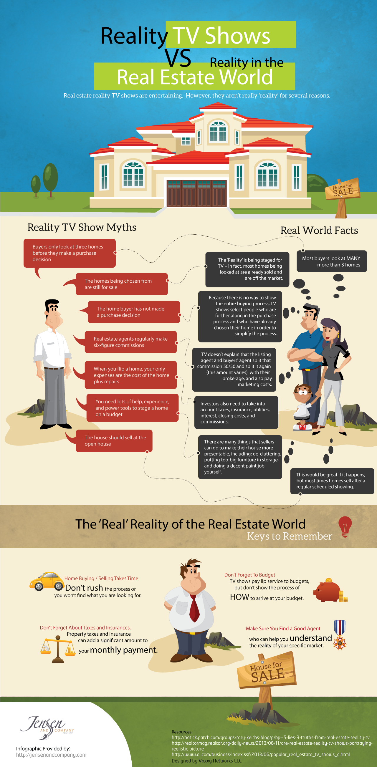 Reality TV Shows vs the Real World