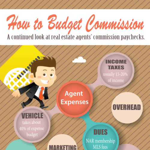How to Budget Commission