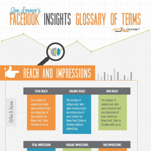 Facebook Insights Glossary of Terms
