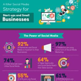 A Killer Social Media Marketing Strategy