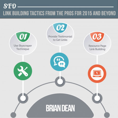 Link Building Strategies from the Pros