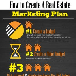 Create Real Estate Marketing Plan