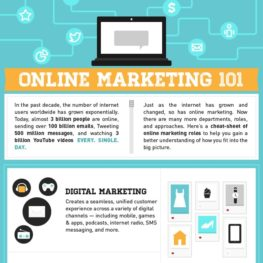 Online Marketing 101